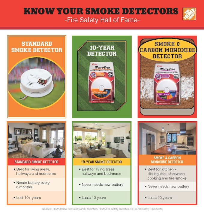 Fire Safety Graphic_Smoke Detectors_10.10.13