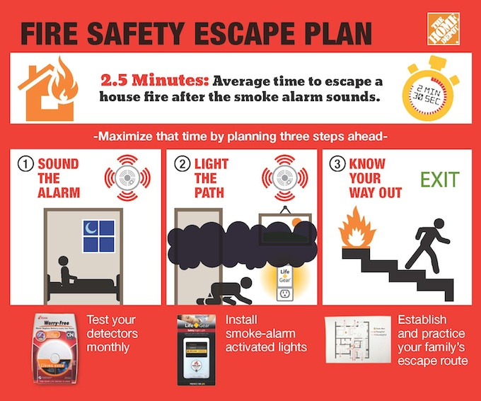 Life gear fire safety night light and kidde fire Home fire safety plan