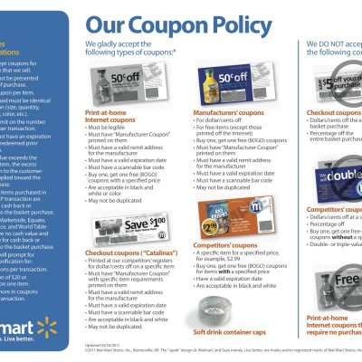 The New Walmart Coupon Policy *Updated*